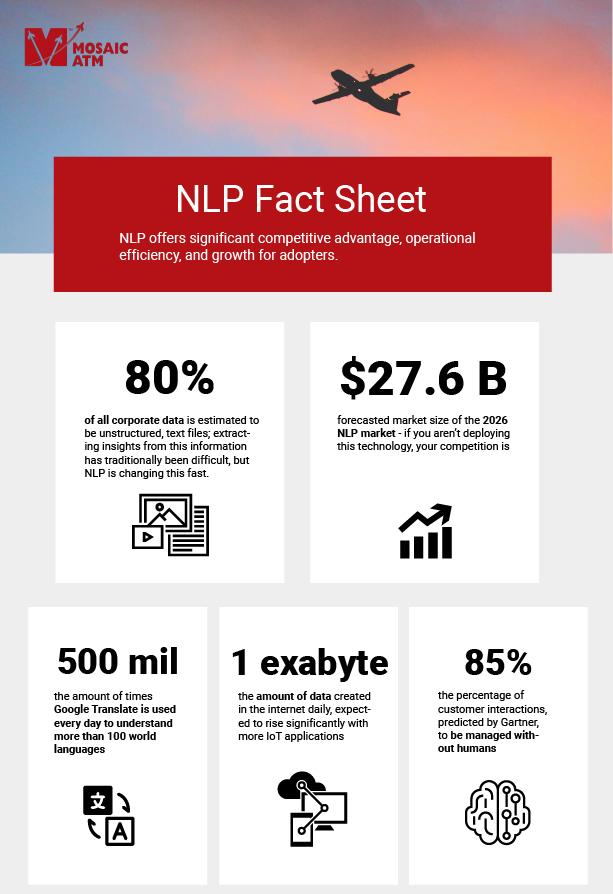 MATM NLP Fact Sheet preview